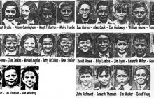 pupils-25-26